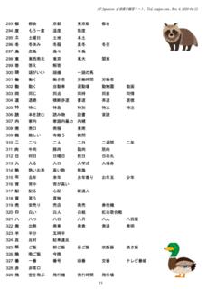 ap_japanese_mandantory_kanji_list.png