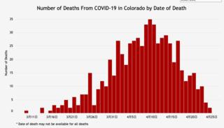 death_corona_colorado_2020-04-25.png