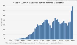 new_cases_corona_colorado_2020-04-25.png
