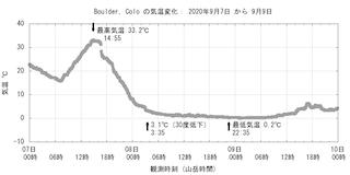 t_boulder_2020-09-07_09_320p.png