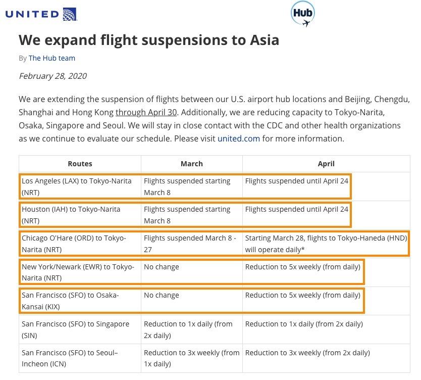 united_suspensions_asia_2020-02-28_2.jpg