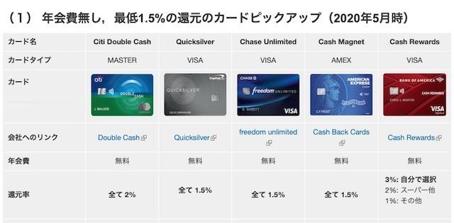 us_credit_card_2020-05_1.jpg