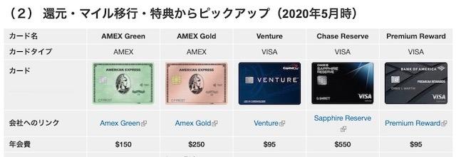 us_credit_card_2020-05_2.jpg