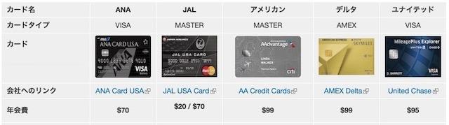 us_credit_card_2020-05_3.jpg