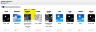 weather_forecast_boulder_2019-10-08.png